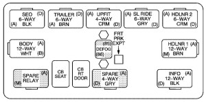 Chevrolet Avalanche (2006)  fuse box diagram  Auto Genius