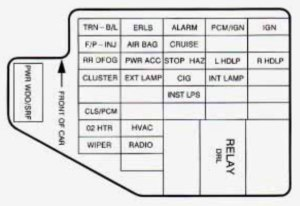 Chevrolet Cavalier (1998)  fuse box diagram  Auto Genius