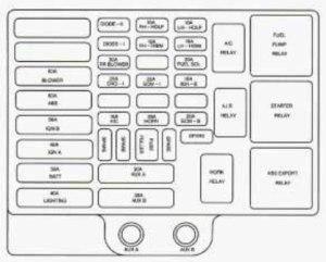2001 Chevy Express Van Fuse Box | Online Wiring Diagram