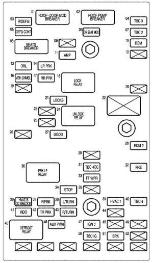 Chevrolet SSR (2006)  fuse box diagram  Auto Genius