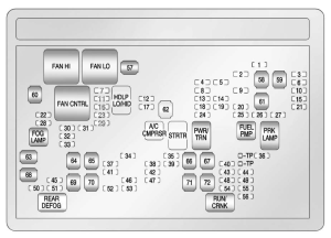Chevrolet Tahoe (2012  2014)  fuse box diagram  Auto Genius
