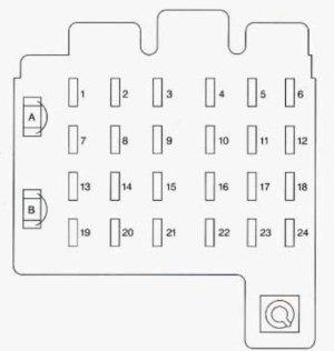 Chevrolet Tahoe (1996)  fuse box diagram  Auto Genius