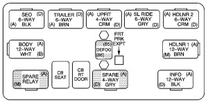 Chevrolet Tahoe (2004)  fuse box diagram  Auto Genius