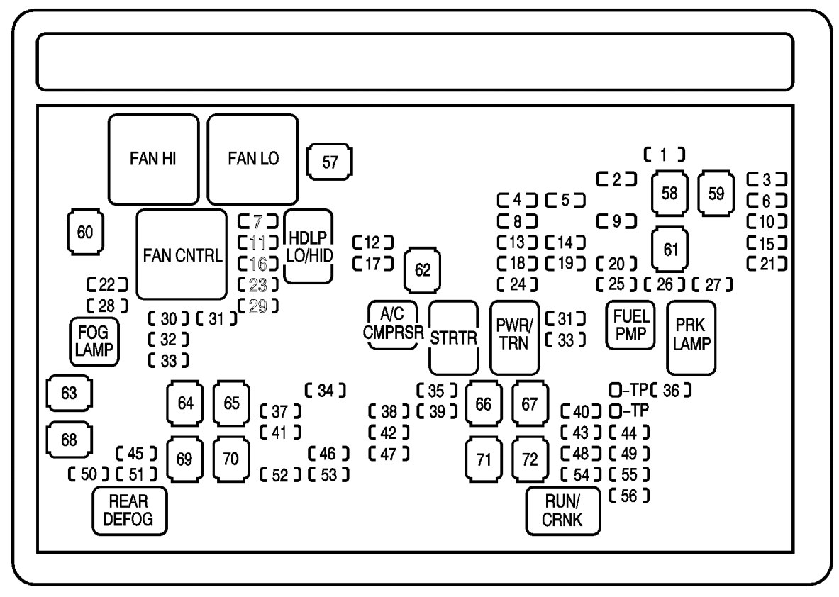 2008 Chevy Equinox Fuse Box Diagram On 350 Chevy Motor Wiring Diagram