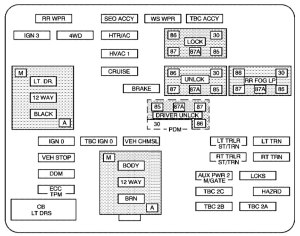 Chevrolet Tahoe (2006)  fuse box diagram  Auto Genius