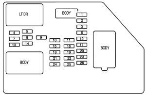 Chevrolet Tahoe (2008)  fuse box diagram  Auto Genius