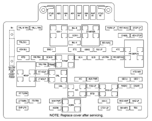 Chevrolet Tahoe (2002)  fuse box diagram  Auto Genius