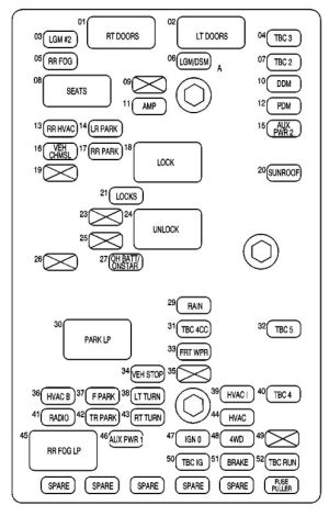 Chevrolet Trailblazer (2002)  fuse box diagram  Auto Genius