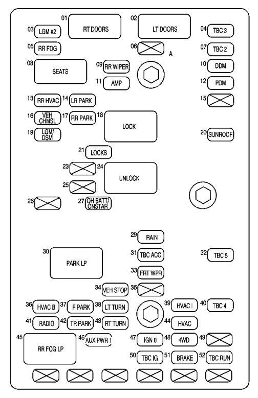 2002 Chevy Trailblazer Fuse Panel Diagram Wiring Diagrams Schematics
