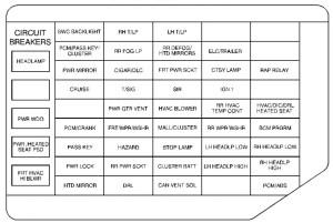 Chevrolet Venture (2000)  fuse box diagram  Auto Genius