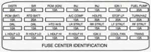 Cadillac Eldoroado (1994)  fuse box diagram  Auto Genius