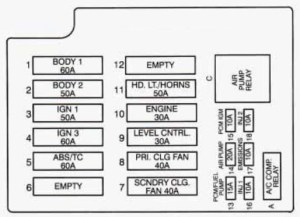 Cadillac Fleetwood (1994)  fuse box diagram  Auto Genius