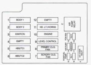 Cadillac Fleetwood (1996)  fuse box diagram  Auto Genius