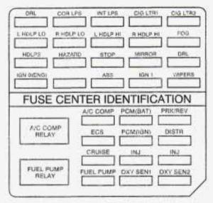 Cadillac Seville (1997)  fuse box diagram  Auto Genius