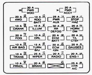 GMC Jimmy (1995)  fuse box diagram  Auto Genius