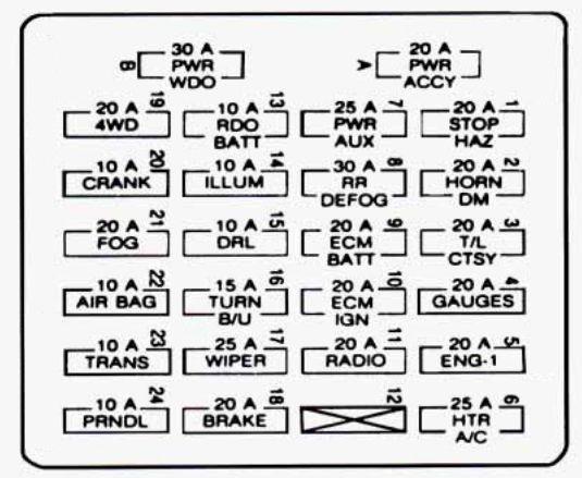 1999 gmc jimmy fuse box diagram  wiring diagram cycle