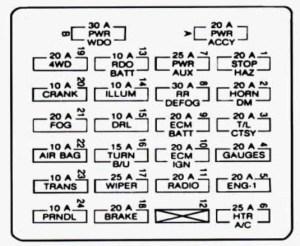 Gmc Jimmy Fuse Box Diagram  Easytoread Wiring Diagrams