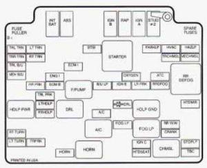 GMC Jimmy (1998)  fuse box diagram  Auto Genius