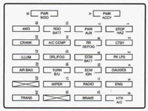 GMC Jimmy (1996)  fuse box diagram  Auto Genius