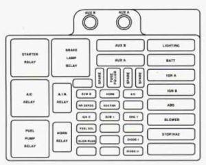 GMC Yukon (1997)  fuse box diagram  Auto Genius