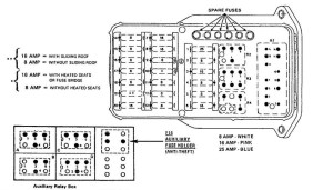 MercedesBenz 190E (1990)  wiring diagrams  fuse box
