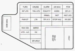 Oldsmobile Regency (1997 – 1998) – fuse box diagram  Auto
