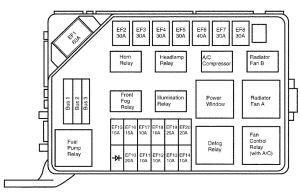 Deawoo Lanos (1997  1998) – fuse box diagram  Auto Genius