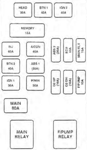KIA Sportage (2002) – fuse box diagram  Auto Genius