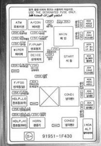 KIA Sportage (2005  2010) – fuse box diagram  Auto Genius