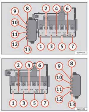 Seat Toledo (2012) – fuse box diagram | Auto Genius