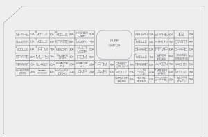KIA Niro (2017)  fuse box diagram  Auto Genius