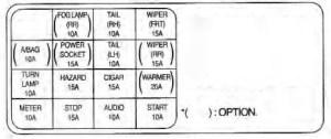 KIA Rio (2001)  fuse box diagram  Auto Genius