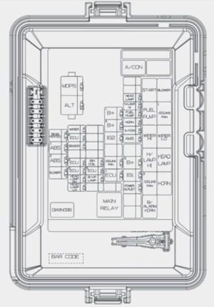 KIA Rio (2018)  fuse box diagram  Auto Genius
