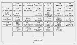 KIA Rondo (2017)  fuse box diagram  Auto Genius