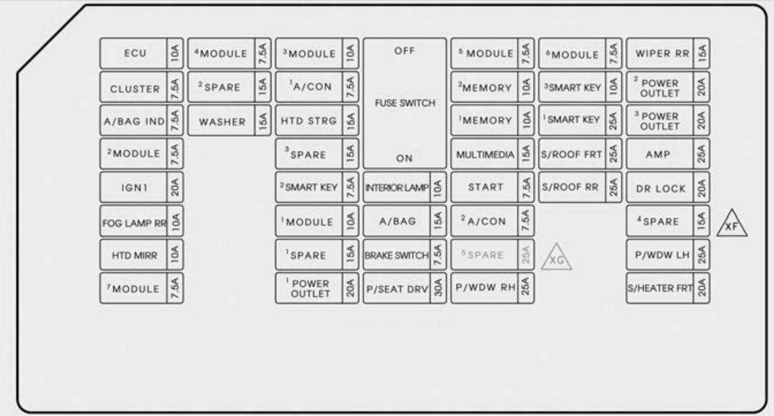 Kia Sedona Fuse Panel Diagram 2004 Box