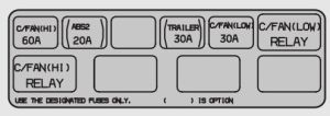 KIA Sorento (2007  2009)  fuse box diagram  Auto Genius