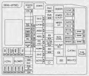 KIA Sorento (2014  2015)  fuse box diagram  Auto Genius