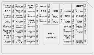 KIA Soul (2016)  fuse box diagram  Auto Genius