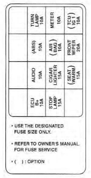 KIA Spectra (2002)  fuse box diagram  Auto Genius