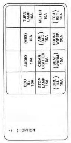 KIA Spectra (2003  2004)  fuse box diagram  Auto Genius