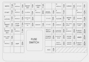 KIA Sportage (2017  2018) – fuse box diagram  Auto Genius