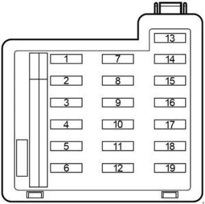 Daihatsu Terios  fuse box diagram  Auto Genius