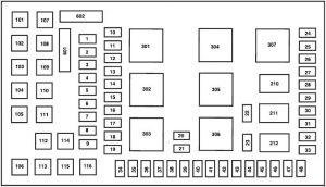 Ford F550 (2002  2007)  fuse box diagram  Auto Genius