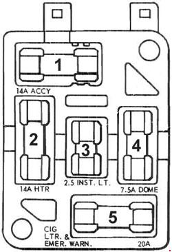 Ford Mustang (1967  1968)  fuse box diagram  Auto Genius