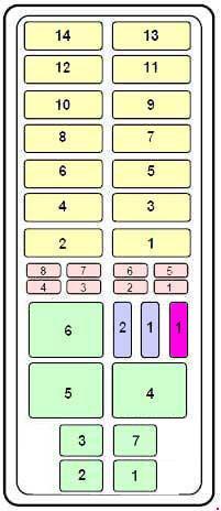 Ford Ranger (1993  1997)  fuse box diagram  Auto Genius