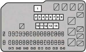 Lexus RX 350 (AL10) (2010  2015)  fuse box diagram