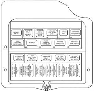 Rover CityRover  fuse box diagram  Auto Genius