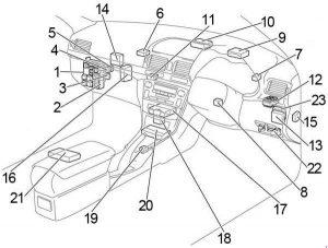 Toyota Avensis T250 (2003 2009)  fuse box diagram  Auto