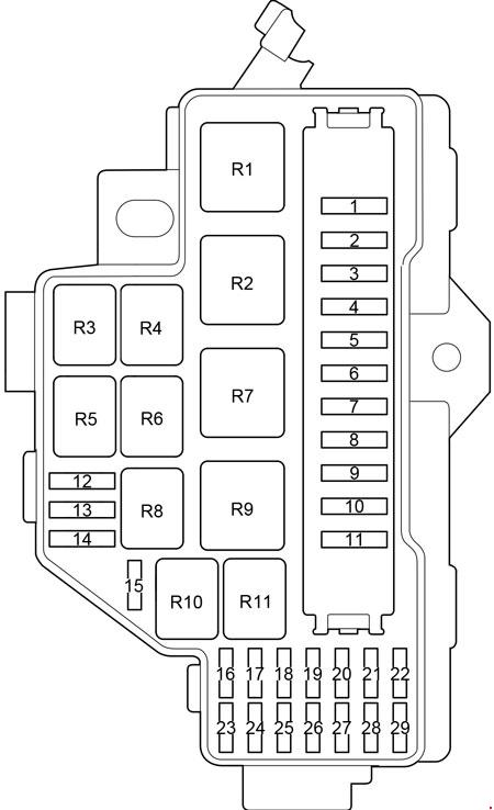 toyota hiace fuse box diagram rpm gauge wiring diagram