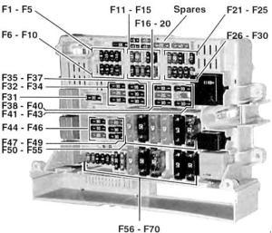 BMW 1 (E81E82E87E88; 2004  2013)  fuse box diagram  Auto Genius